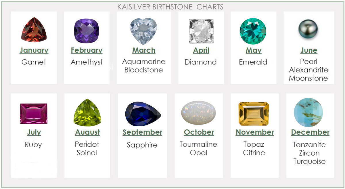 birthstone charts kaisilver